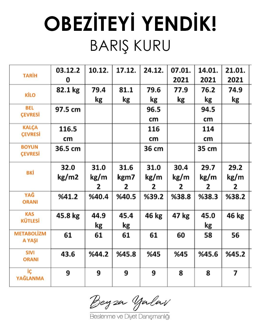 BARIŞ-KURU